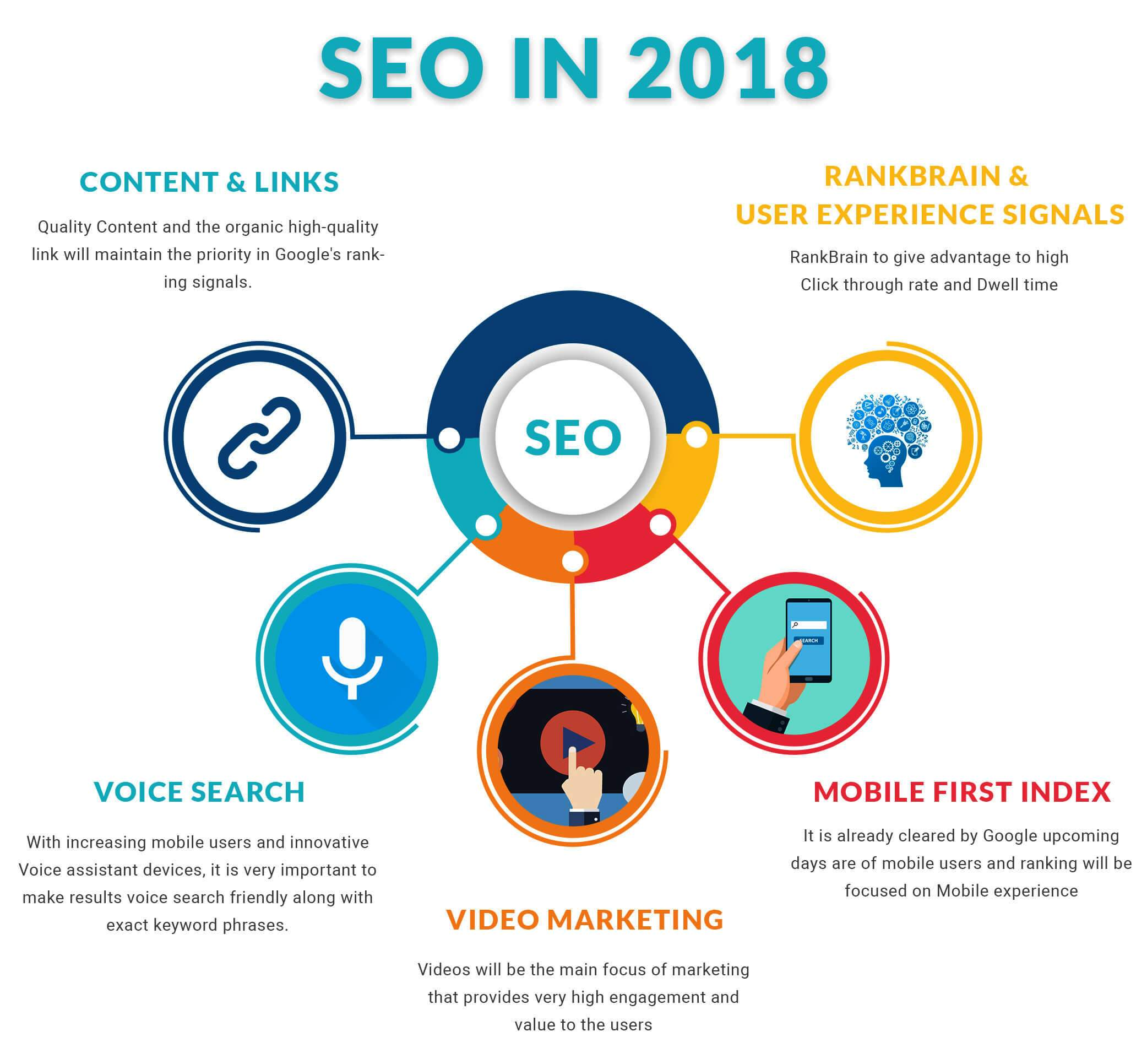 What Is Seo Link