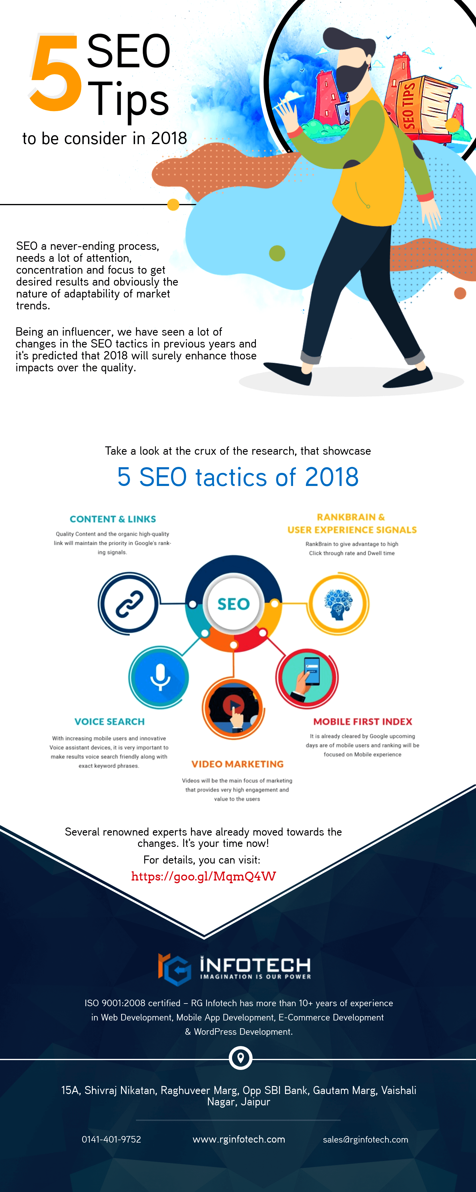 seo-in-2018-Infograph