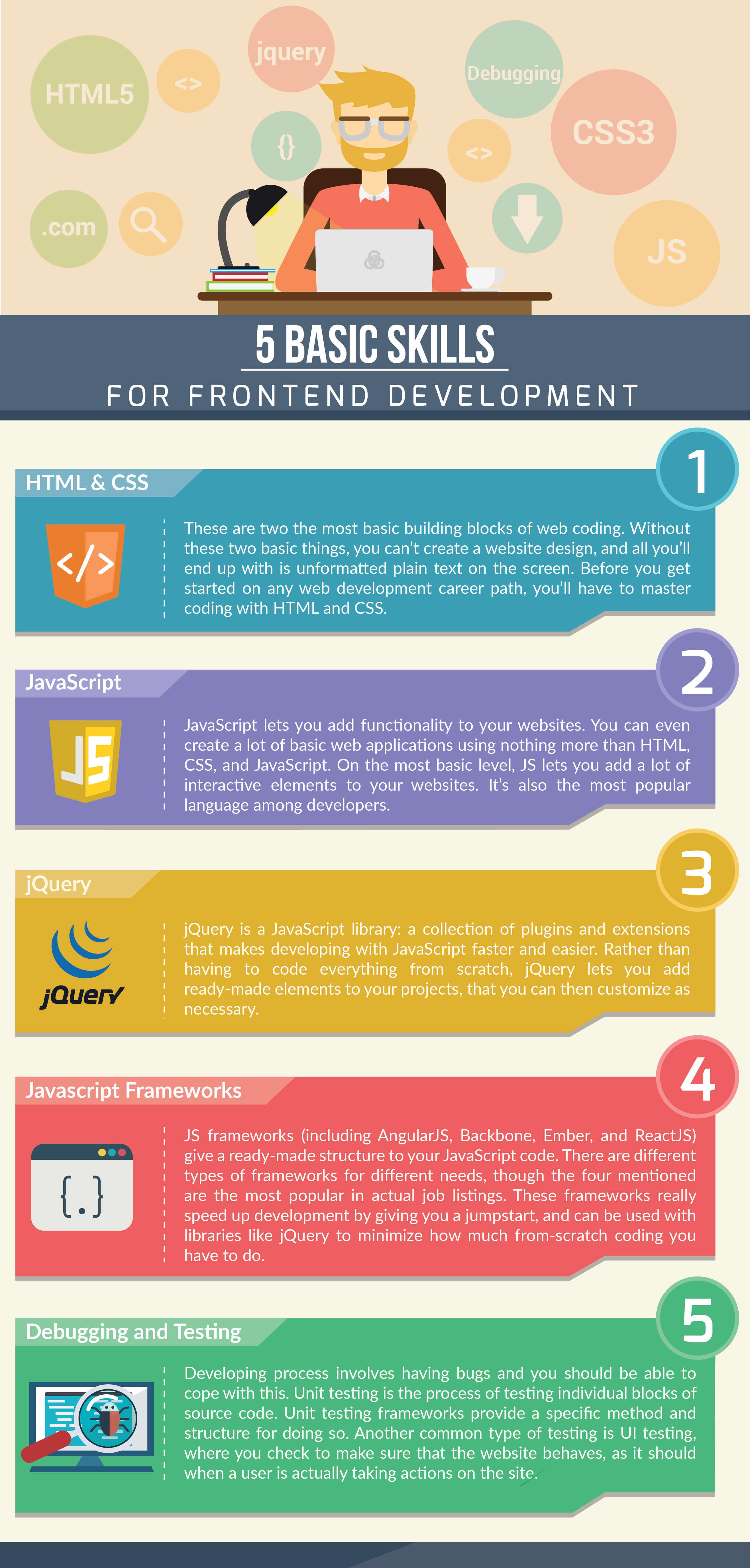 5 basic skills Infograph