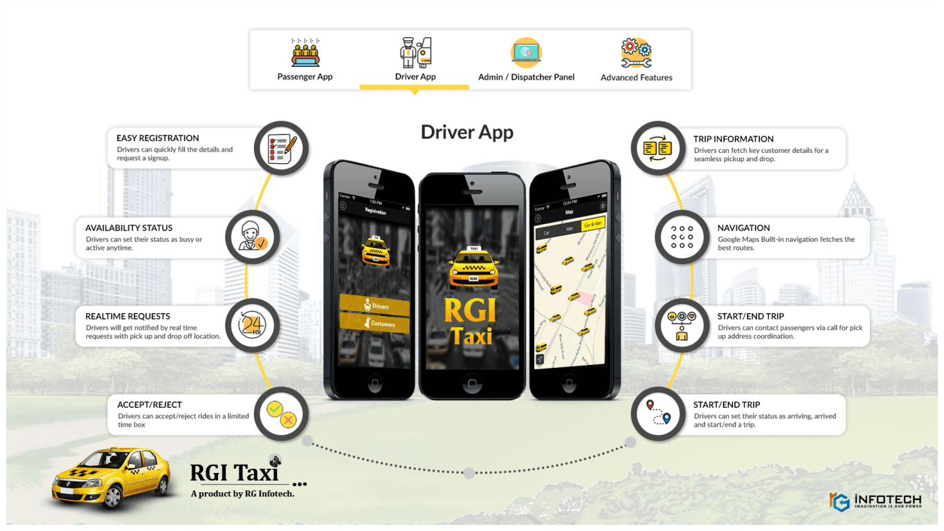 Driver-App-Features
