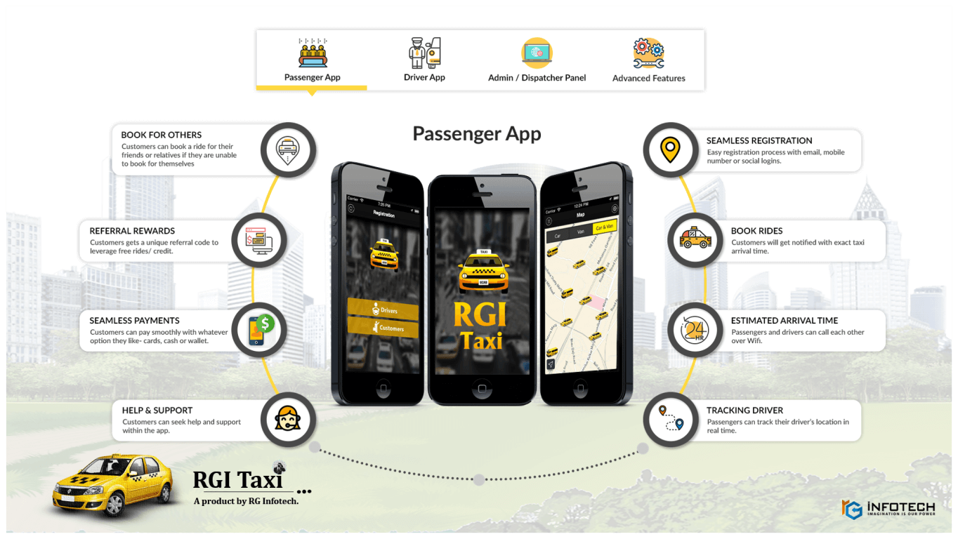 Passenger-App-Features