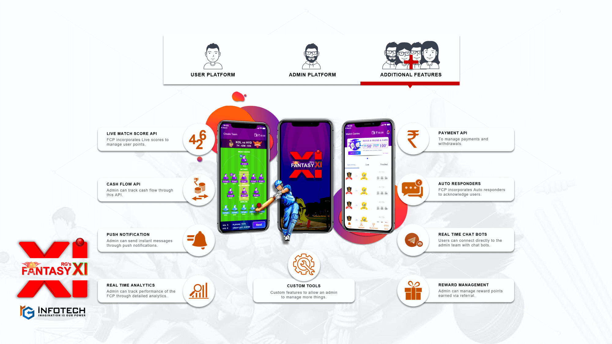 Fantasy Cricket App Additional Features