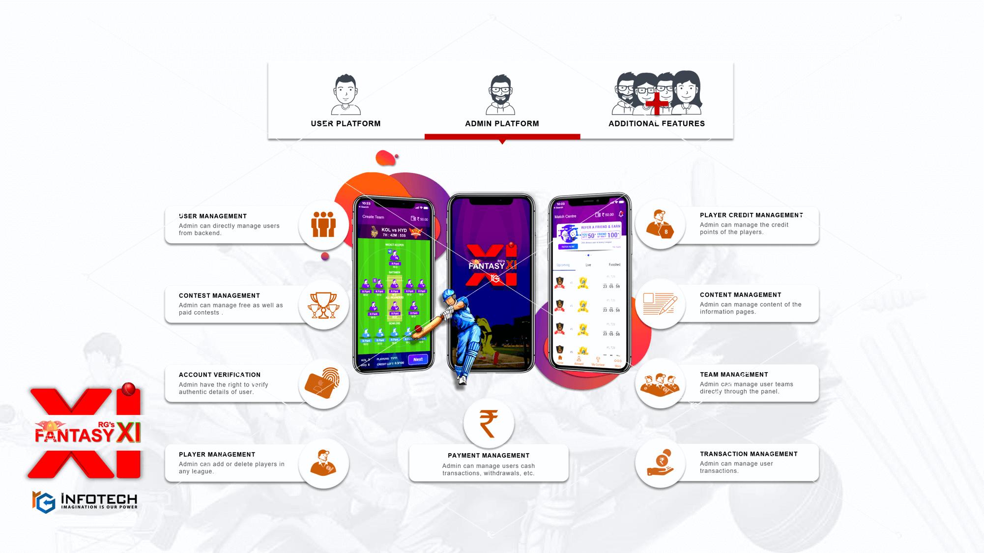Fantasy Cricket App Admin Features