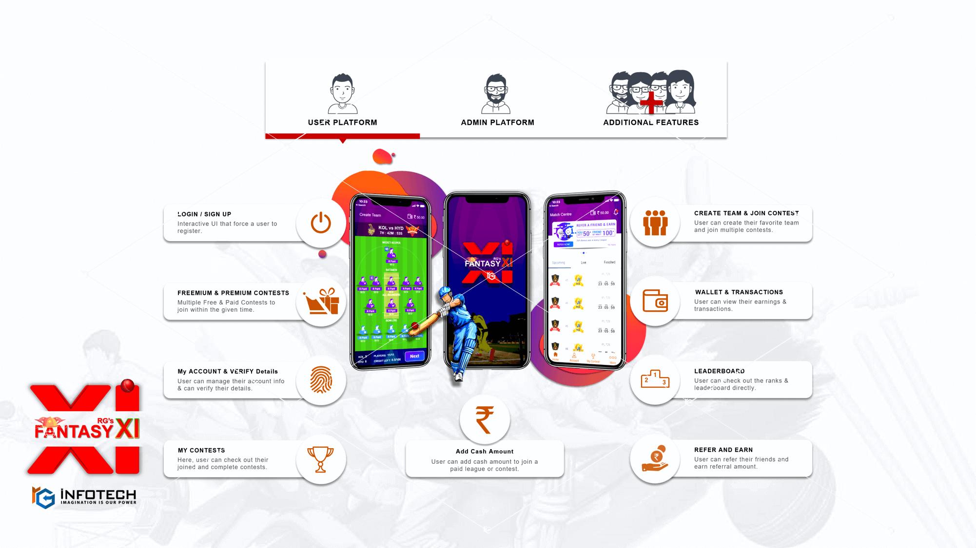 Fantasy Cricket App User Features