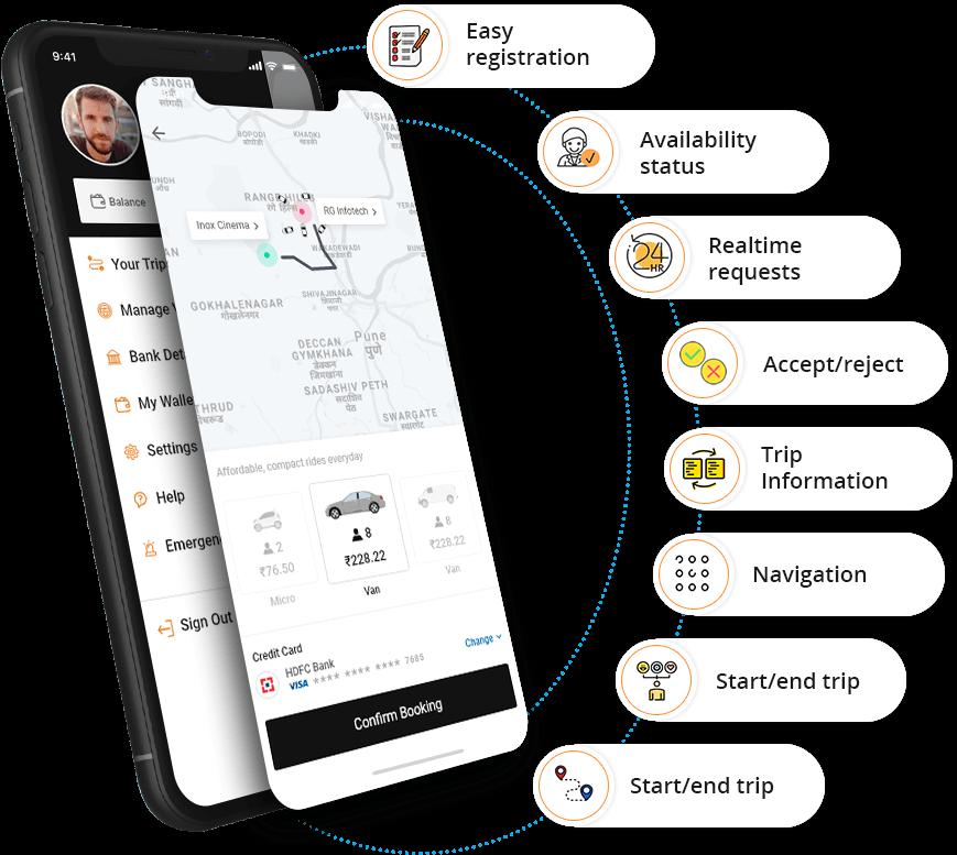 Passenger App Features - Taxi App