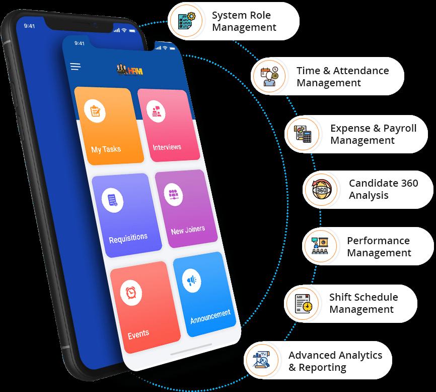 Admin App Features - HRM Platform