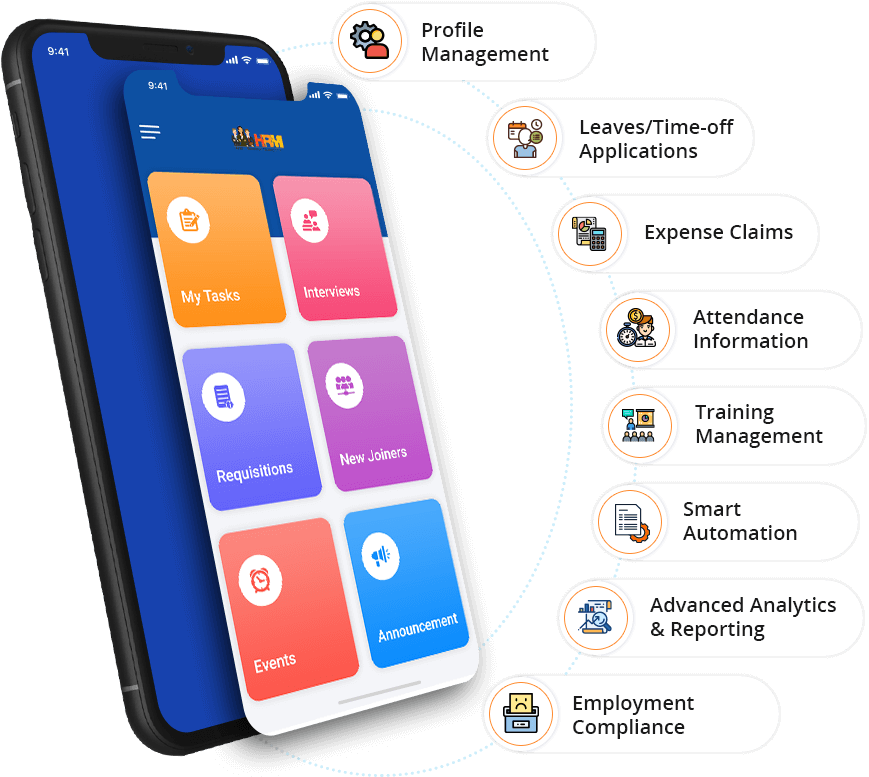 Employee App Features - HRM Platform