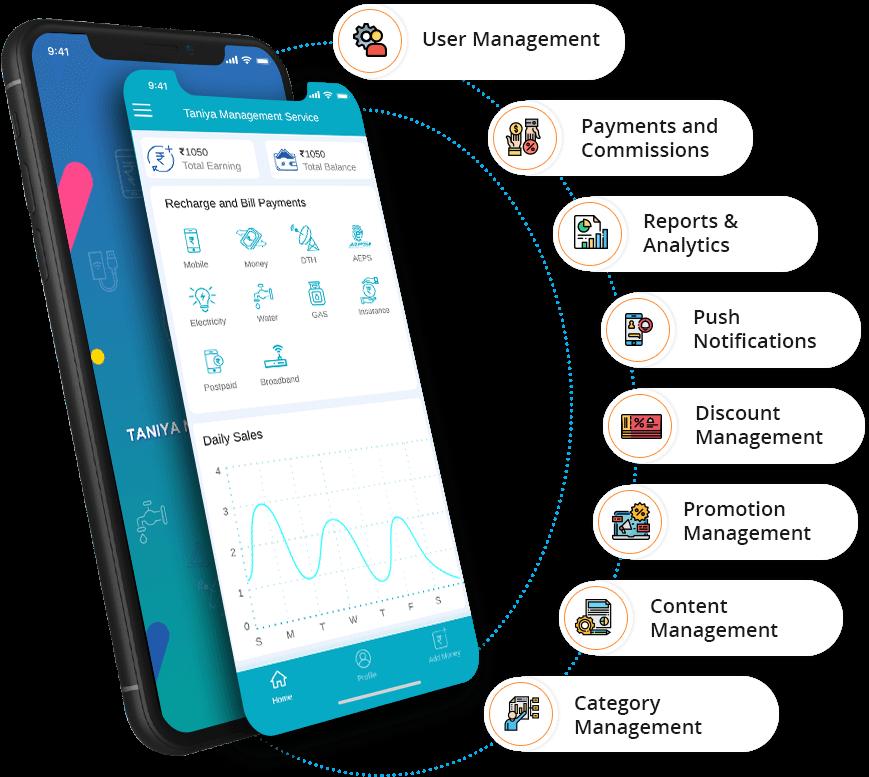 Admin App Features - eRecharge App