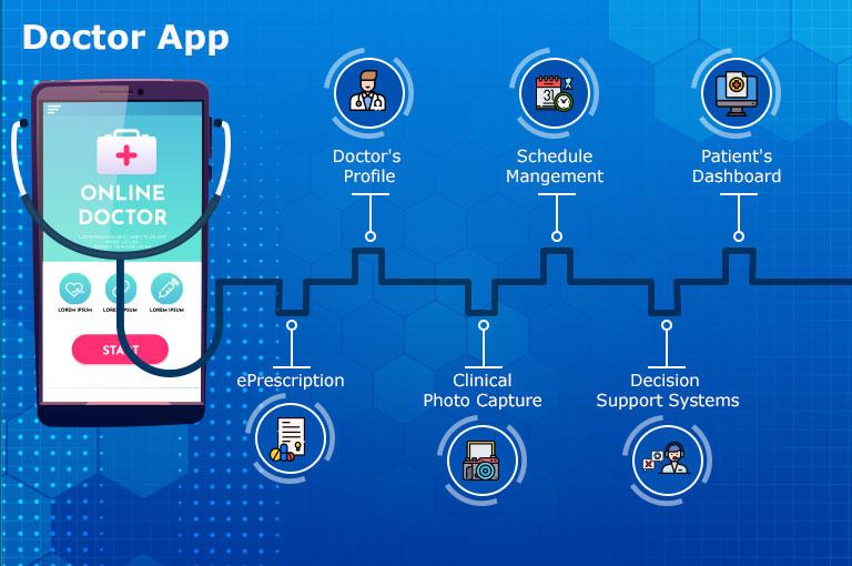 healthcare - doctor App